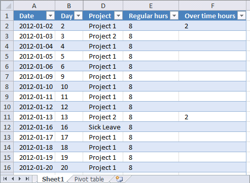 excel project timesheet