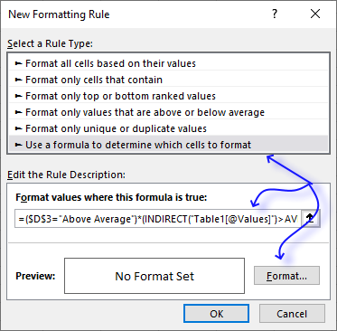 How to change cell formatting using a Drop Down list above average formula 1
