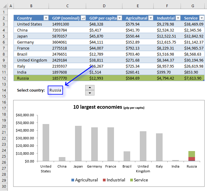 Highlight a column in a stacked column chart formula