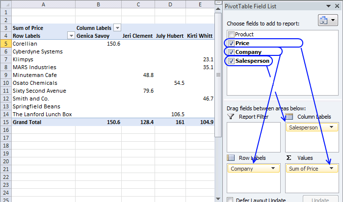 Merge two related tables before creating a pivot table4