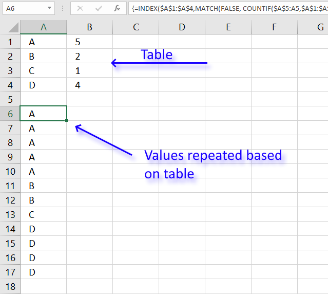 Repeat values across cells
