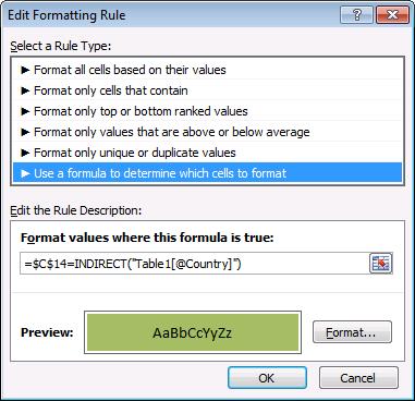 conditonal formatting column chart