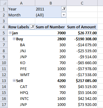 sum security trades - pivot table7