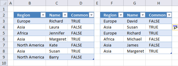 Compare two defined tables using a condition