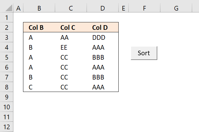 Sort a data set VBA macro