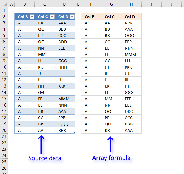 Sort table using formulas2