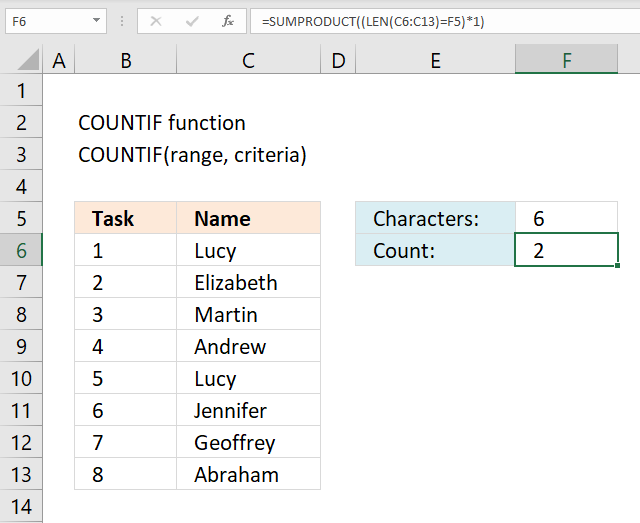 COUNTIF function count characters
