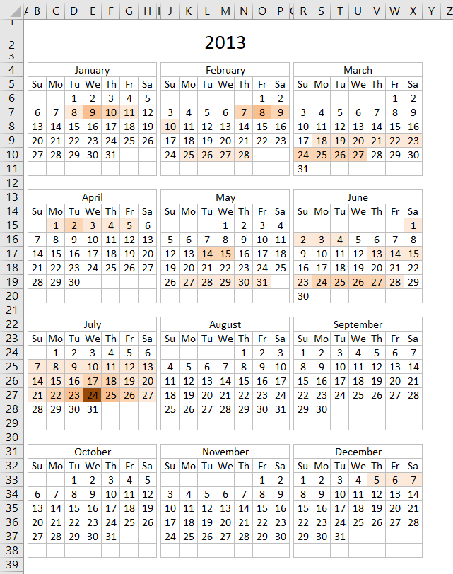 Heat map yearly calendar