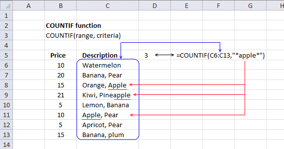 countif - example3
