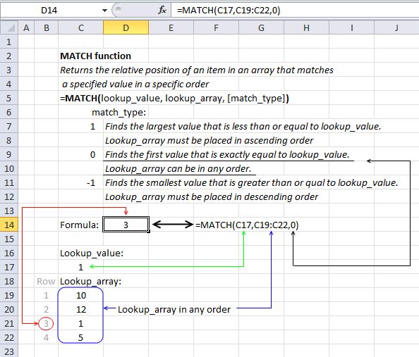 match function - any order