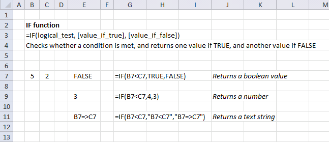 if function - value if true false