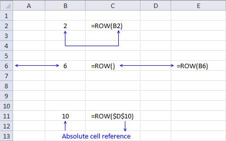 row function 1