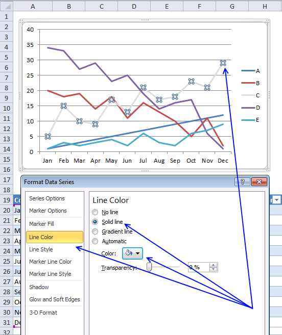 Highlight a data series in a line chart5