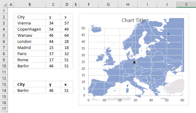 How to build an interactive map in Excel background image