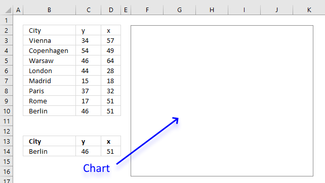How to build an interactive map in Excel chart data source