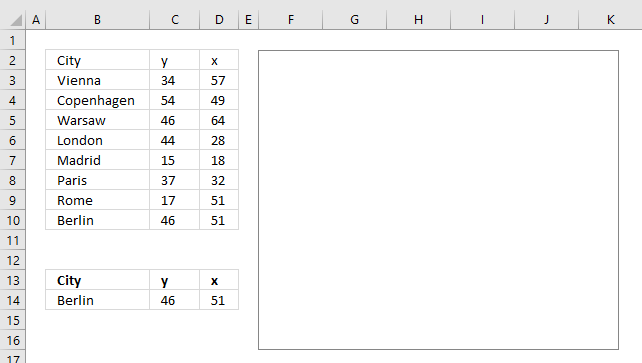 How to build an interactive map in Excel formulas 1