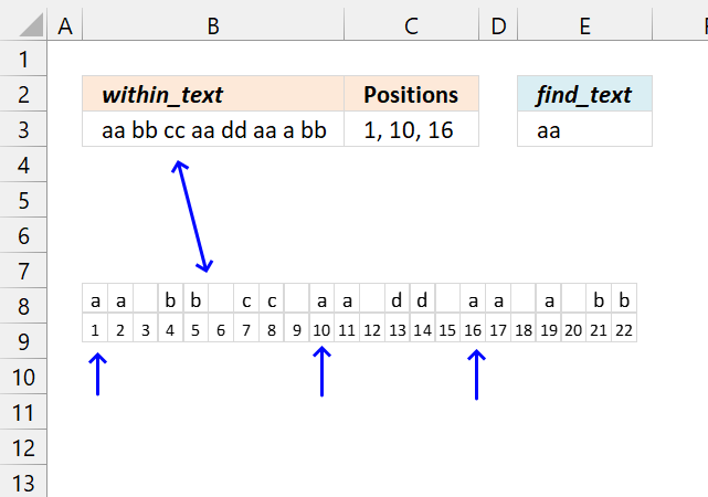 How to get the relative position of all instances