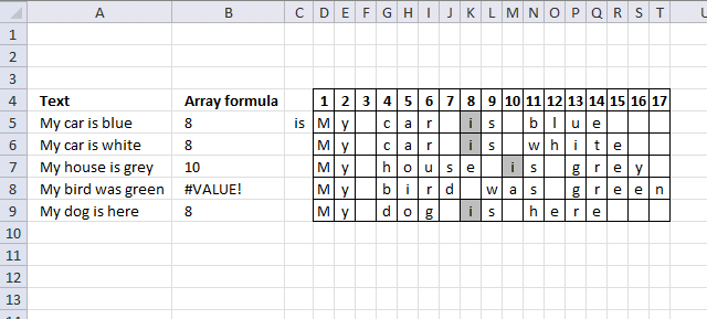 Beaches] Excel find text in range return cell reference