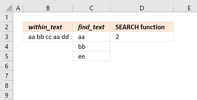 SEARCH function count multiple strings in cell