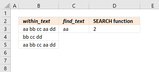 SEARCH function count strings in cell range