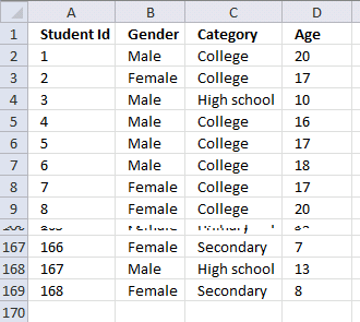 count students - sheet2