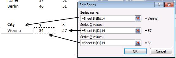 edit chart series