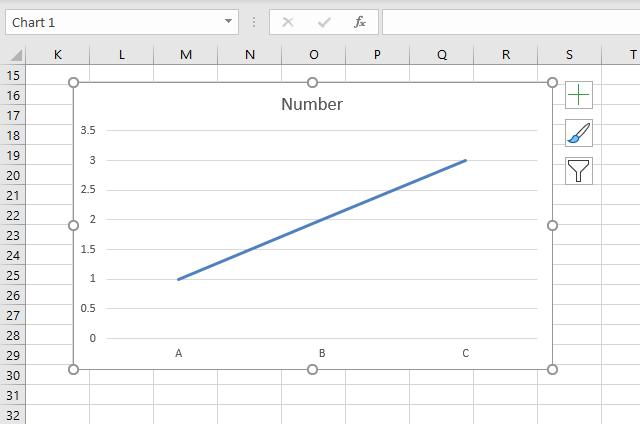 locate a chart programmatically