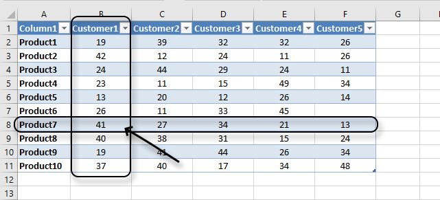 Create a hyperlink based on a two dimensional lookup Excel Table