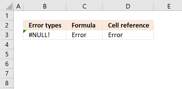 IFERROR null error