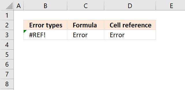IFERROR ref error