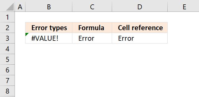 IFERROR value error