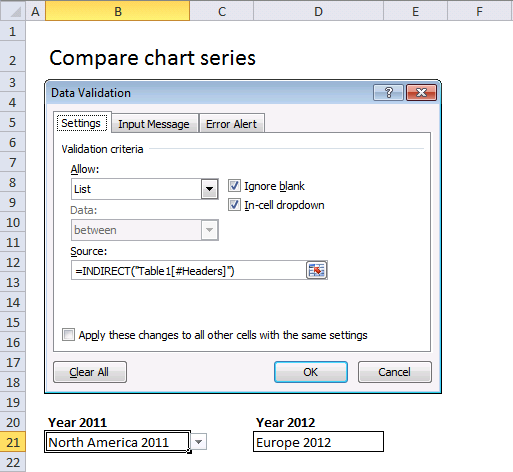compare data series in a chart drop down list