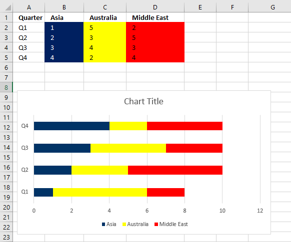 Format fill color on a column chart based on cell color series 1 asia has its source values in cell range b2b5 the color in that cell range matches the color in the stacked bar chart ccuart Images