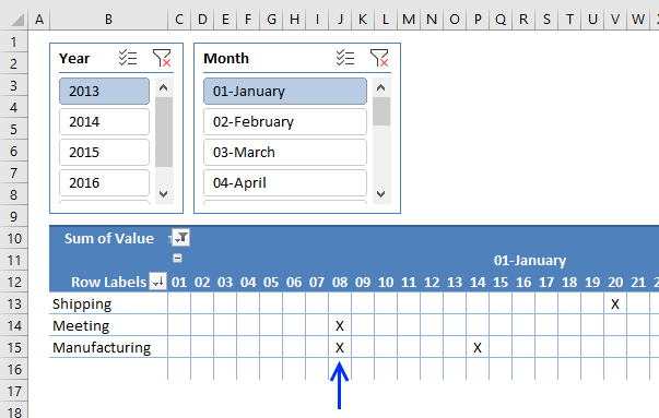 Pivot table calendar