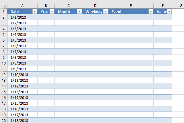 pivot table calendar add formulas to data sheet