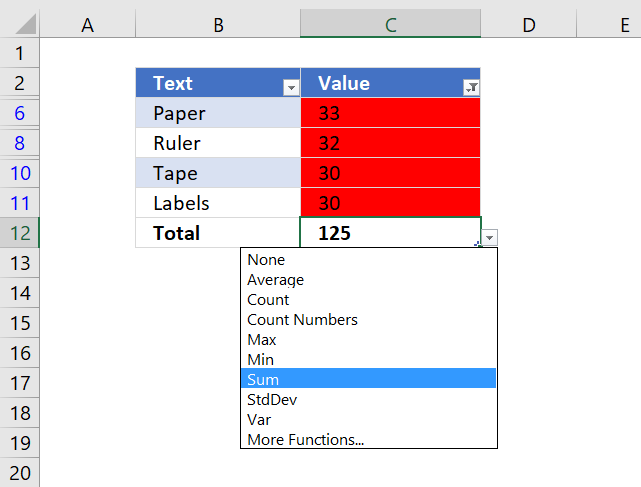 Count cells based on Conditional formatting using an Excel Table1