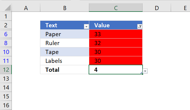 Count cells based on Conditional formatting using an Excel Table2