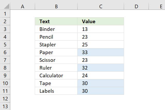 Count cells based on Conditional formatting
