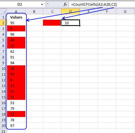 Counting conditionally formatted cells (vba)