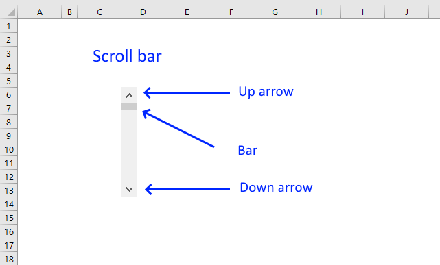 Scroll bar in detail 1