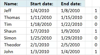 Identify rows of overlapping records array 1