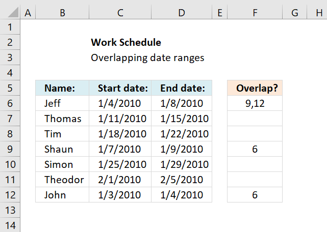 Identify rows of overlapping records row numbers concatenated