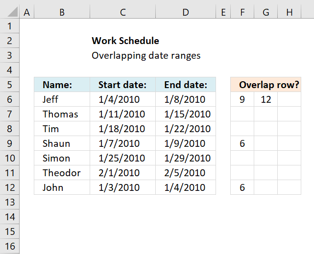 Identify rows of overlapping records