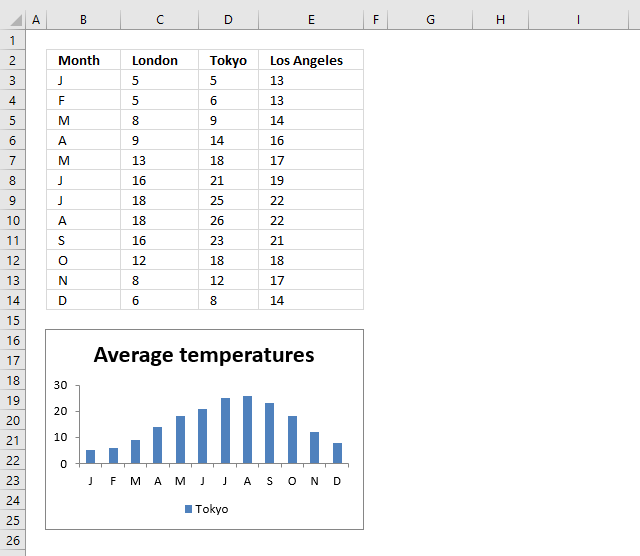 Quickly change data source manually