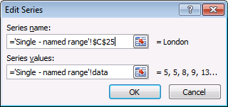 edit series - dynamic chart data