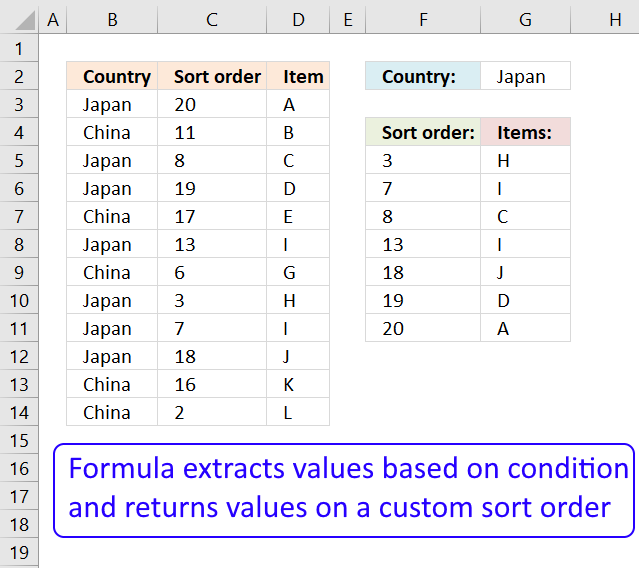 Lookup and return multiple values sorted in a custom order