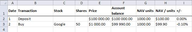NAV calculations - buy stock