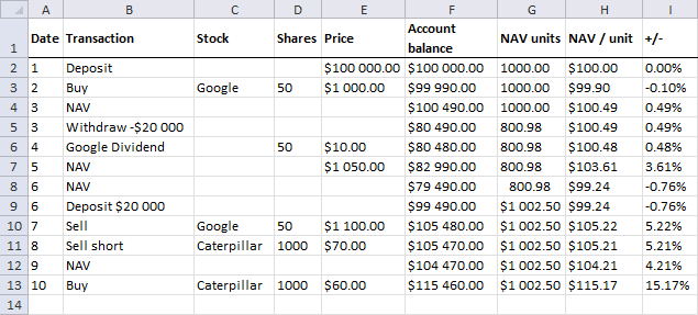 NAV calculations - repurchasing stock