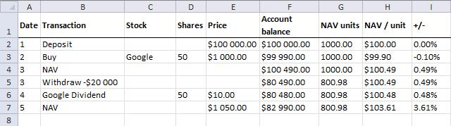NAV calculations - stock portfolio update