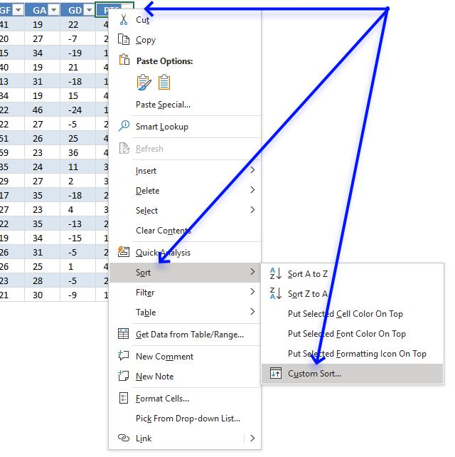 Sort by multiple columns apply custom sort Excel Table